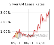 Silver Lease Ratee