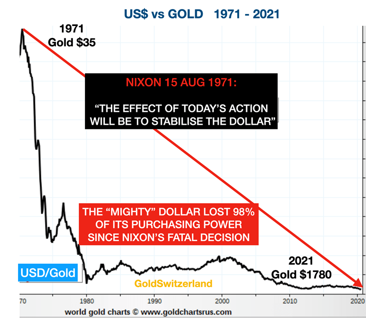 Zentralbanken jetzt im Endspiel